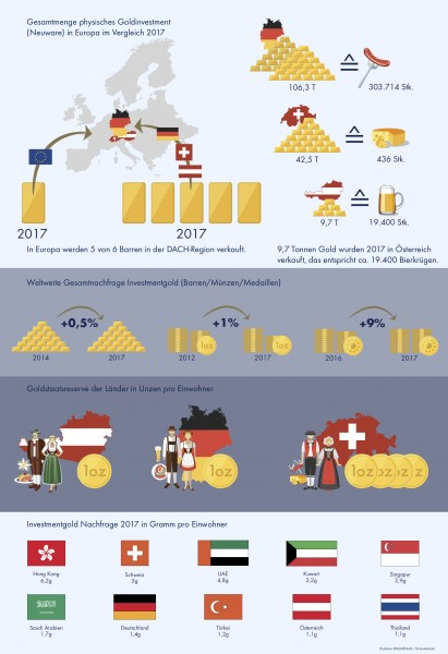 GOLDDEMAND-INFOGRAFIK-2